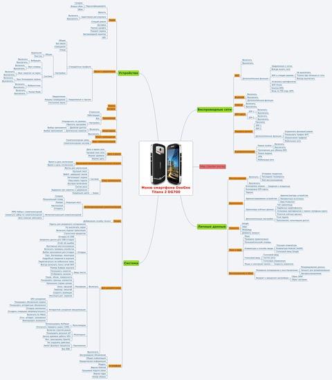 Меню китайского смартфона Doogee DG700 Titans 2