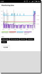 Screenshot_2016-06-30-00-36-06_com.futuremark.dmandroid.application